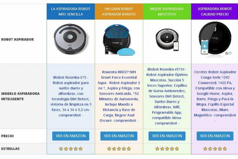 ejemplo de tabla de amazon para elpensador de la web www.comprarobot.com